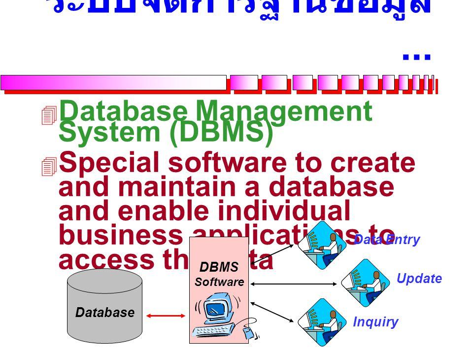 ระบบจัดการฐานข้อมูล ... Database Management System (DBMS)
