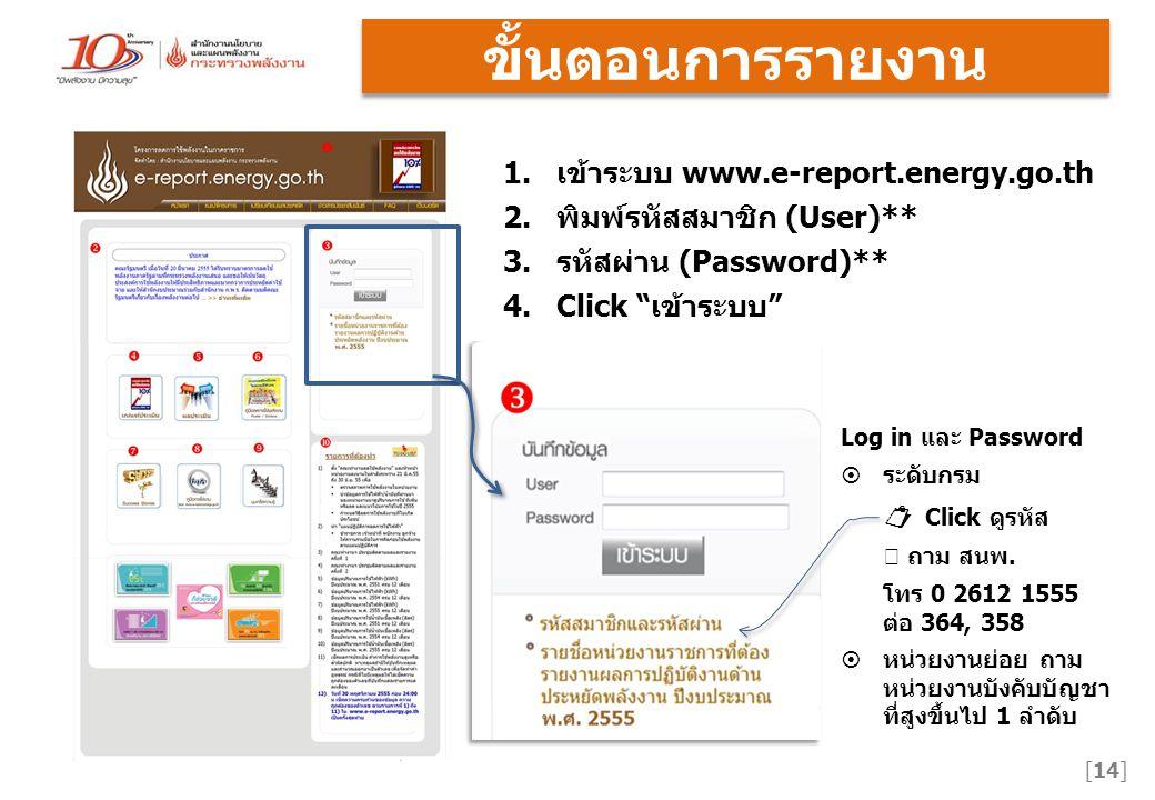 ขั้นตอนการรายงาน เข้าระบบ www.e-report.energy.go.th