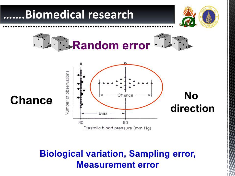 Biological variation, Sampling error,