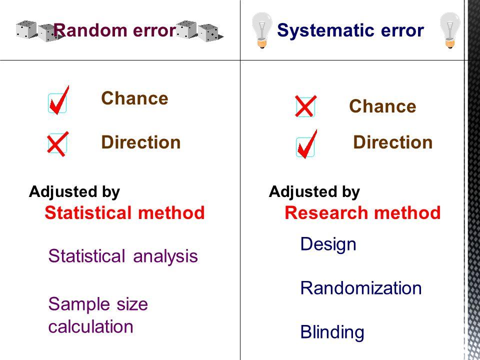 Random error Systematic error Chance Chance Direction Direction