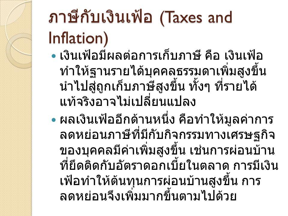 ภาษีกับเงินเฟ้อ (Taxes and Inflation)