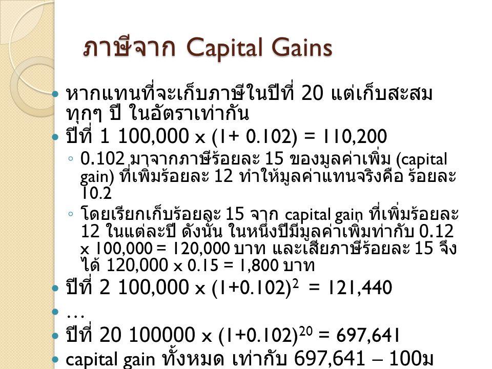 ภาษีจาก Capital Gains หากแทนที่จะเก็บภาษีในปีที่ 20 แต่เก็บสะสมทุกๆ ปี ในอัตราเท่ากัน. ปีที่ 1 100,000 x (1+ 0.102) = 110,200.
