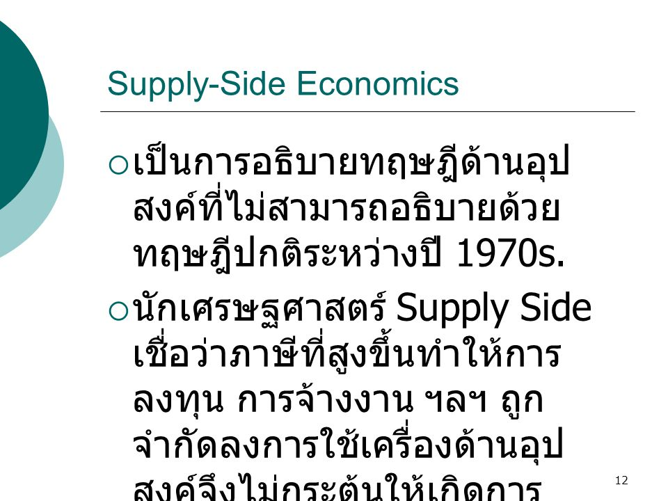 Supply-Side Economics
