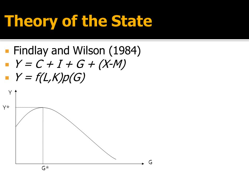 Theory of the State Findlay and Wilson (1984) Y = C + I + G + (X-M)