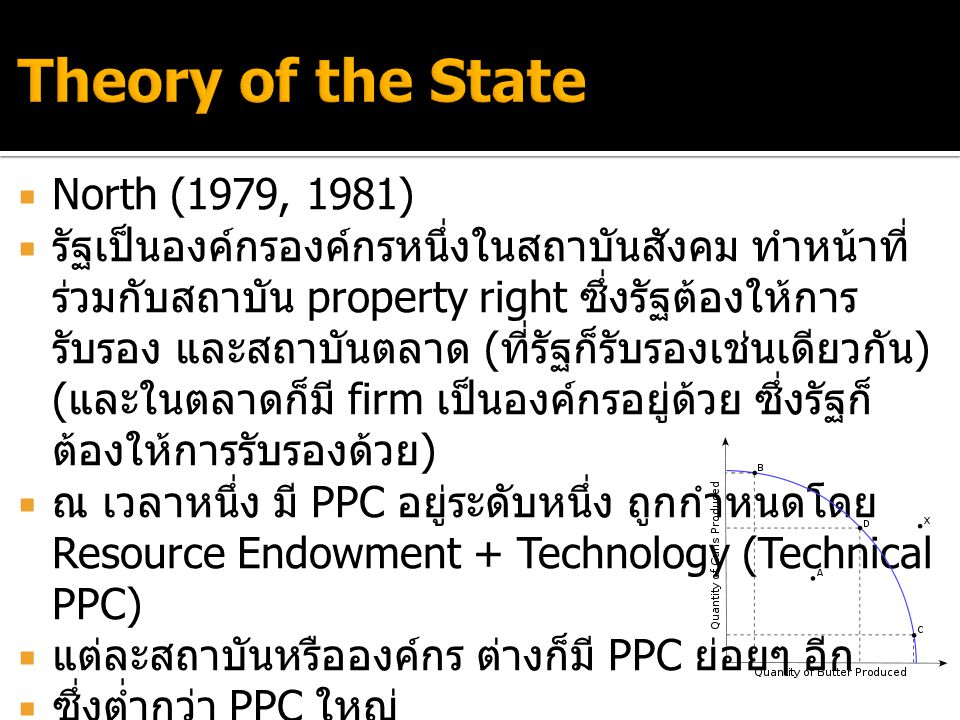 Theory of the State North (1979, 1981)