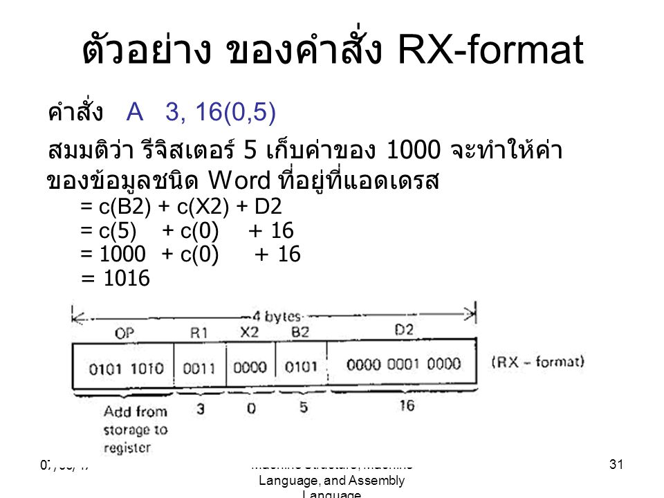 ตัวอย่าง ของคำสั่ง RX-format