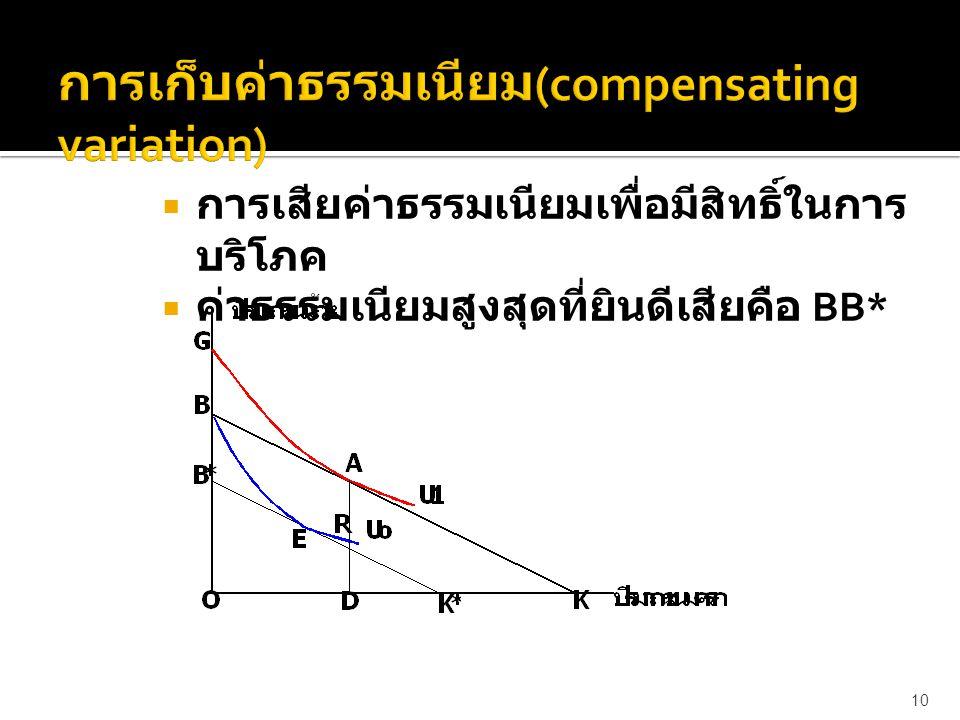 การเก็บค่าธรรมเนียม(compensating variation)
