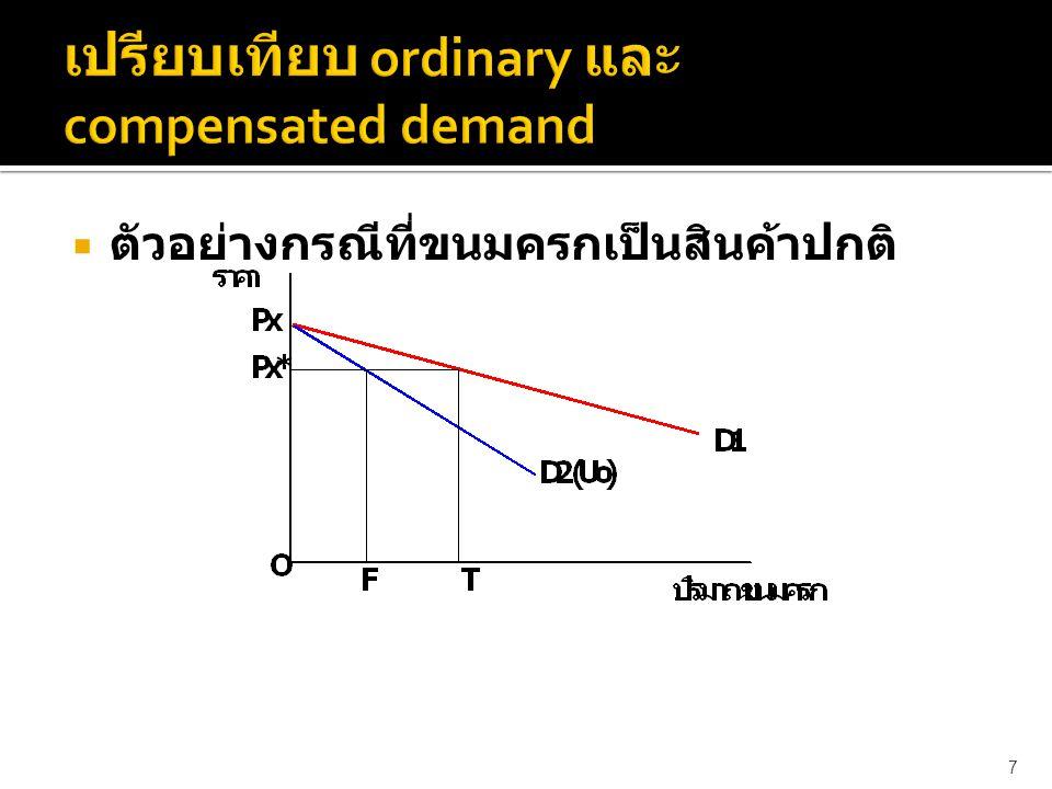 เปรียบเทียบ ordinary และ compensated demand
