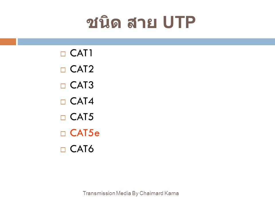 ชนิด สาย UTP CAT1 CAT2 CAT3 CAT4 CAT5 CAT5e CAT6