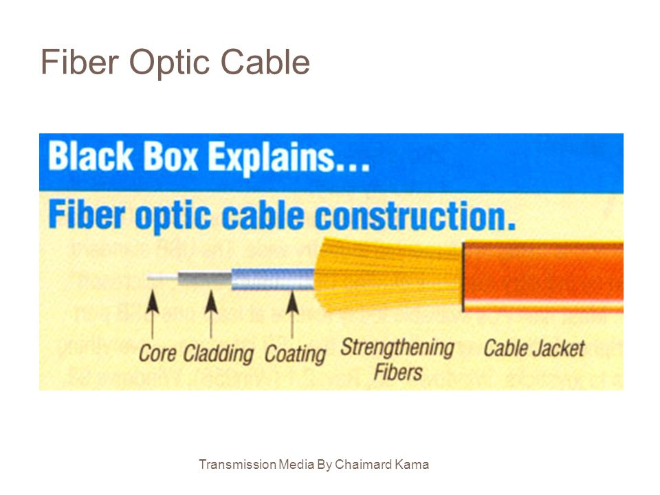 Fiber Optic Cable Transmission Media By Chaimard Kama