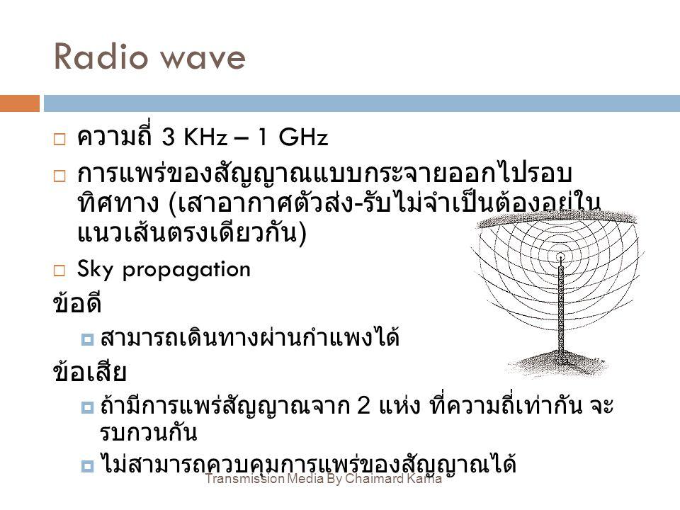 Radio wave ความถี่ 3 KHz – 1 GHz