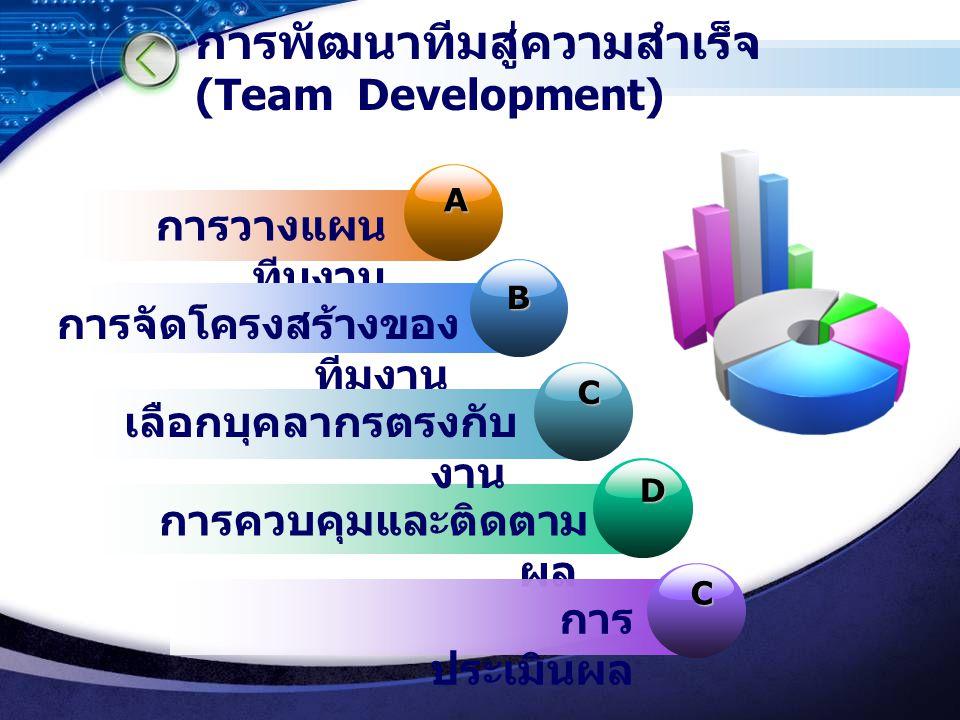 การพัฒนาทีมสู่ความสำเร็จ (Team Development)