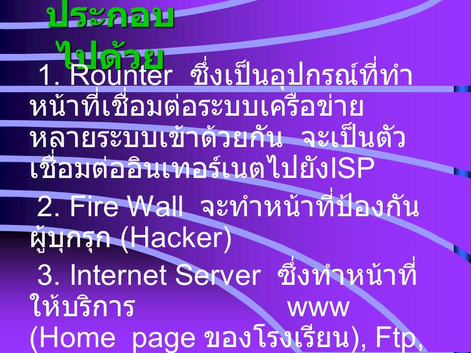 ประกอบไปด้วย 1. Rounter ซึ่งเป็นอุปกรณ์ที่ทำหน้าที่เชื่อมต่อระบบเครือข่ายหลายระบบเข้าด้วยกัน จะเป็นตัวเชื่อมต่ออินเทอร์เนตไปยังISP.