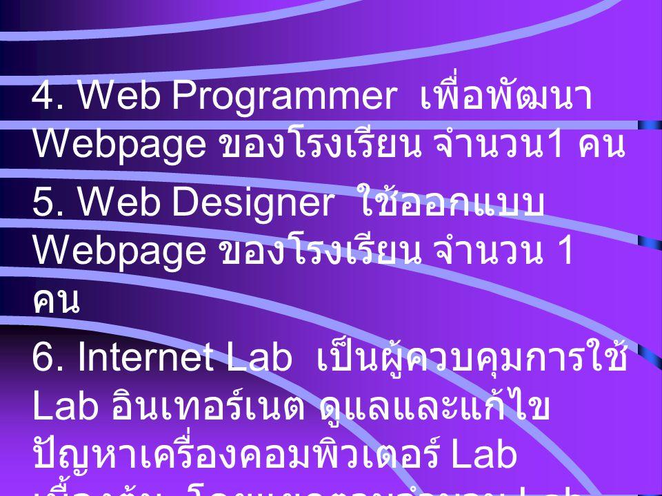 4. Web Programmer เพื่อพัฒนา Webpage ของโรงเรียน จำนวน1 คน