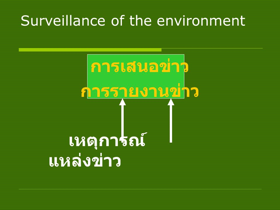 Surveillance of the environment