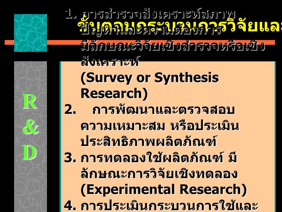 R & D ขั้นตอนกระบวนการวิจัยและพัฒนา