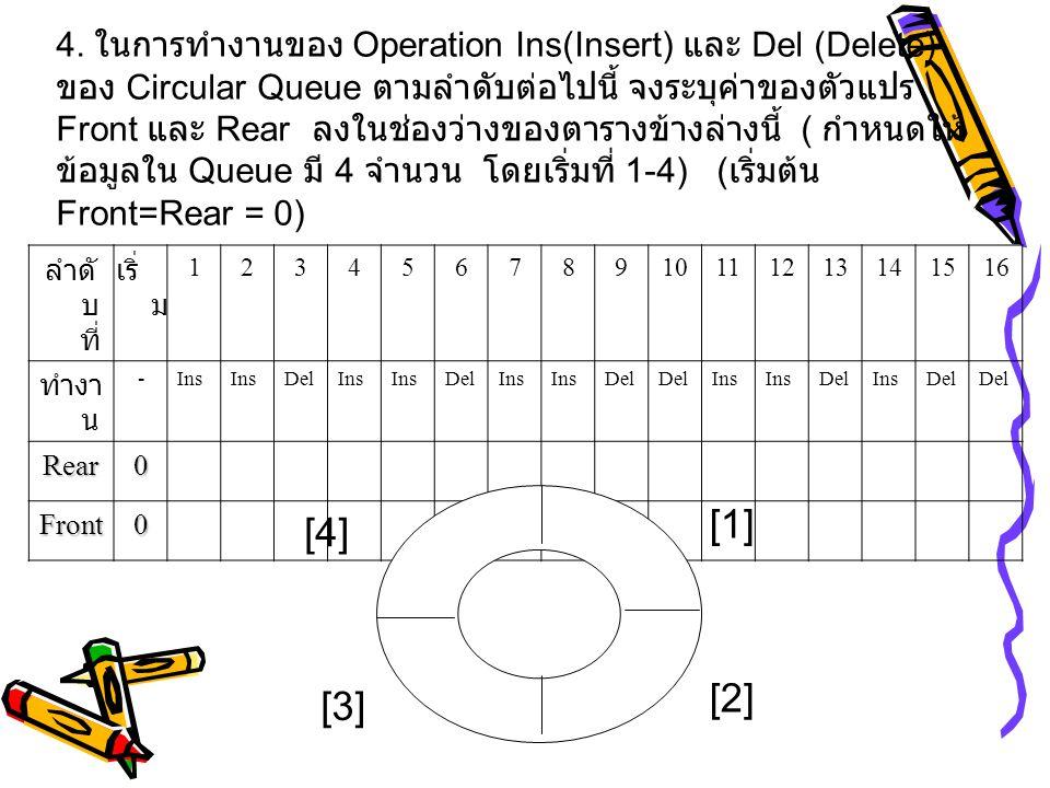 4. ในการทำงานของ Operation Ins(Insert) และ Del (Delete) ของ Circular Queue ตามลำดับต่อไปนี้ จงระบุค่าของตัวแปร Front และ Rear ลงในช่องว่างของตารางข้างล่างนี้ ( กำหนดให้ข้อมูลใน Queue มี 4 จำนวน โดยเริ่มที่ 1-4) (เริ่มต้น Front=Rear = 0)