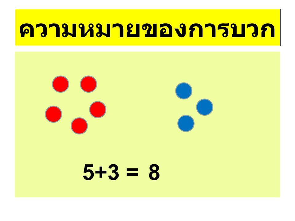 ความหมายของการบวก 5+3 = 8