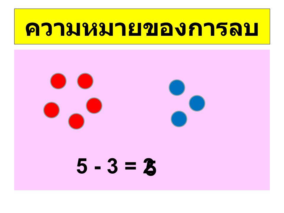 ความหมายของการลบ 5 - 3 = 2 5