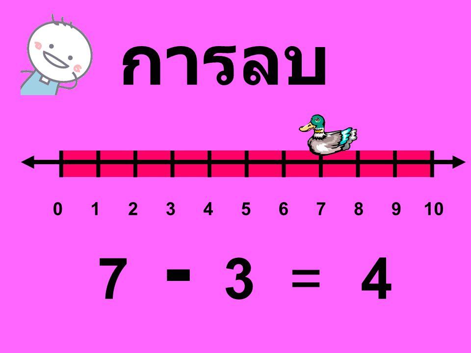 การลบ 1 2 3 4 5 6 7 8 9 10 - 7 3 = 4