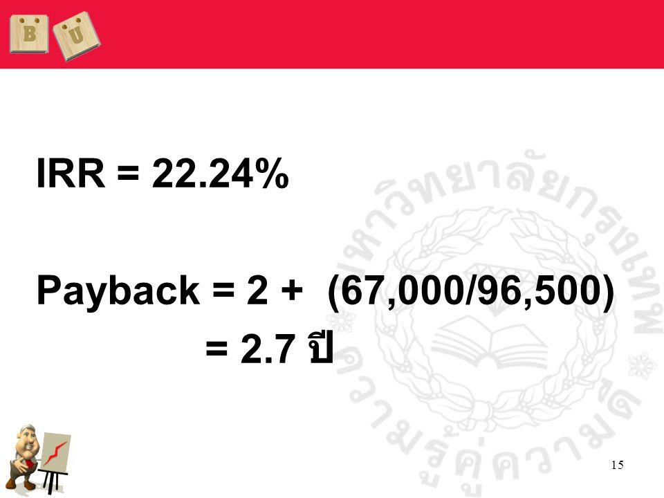 IRR = 22.24% Payback = 2 + (67,000/96,500) = 2.7 ปี