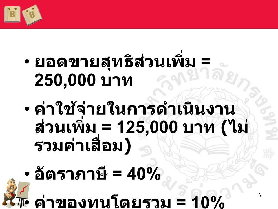 ยอดขายสุทธิส่วนเพิ่ม = 250,000 บาท