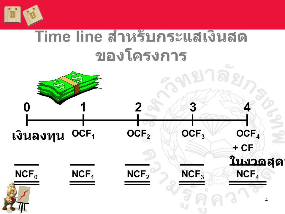 Time line สำหรับกระแสเงินสดของโครงการ