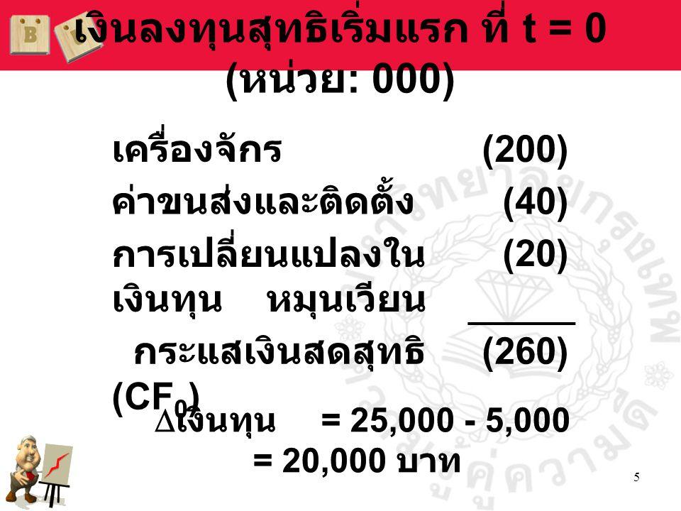 เงินลงทุนสุทธิเริ่มแรก ที่ t = 0 (หน่วย: 000)