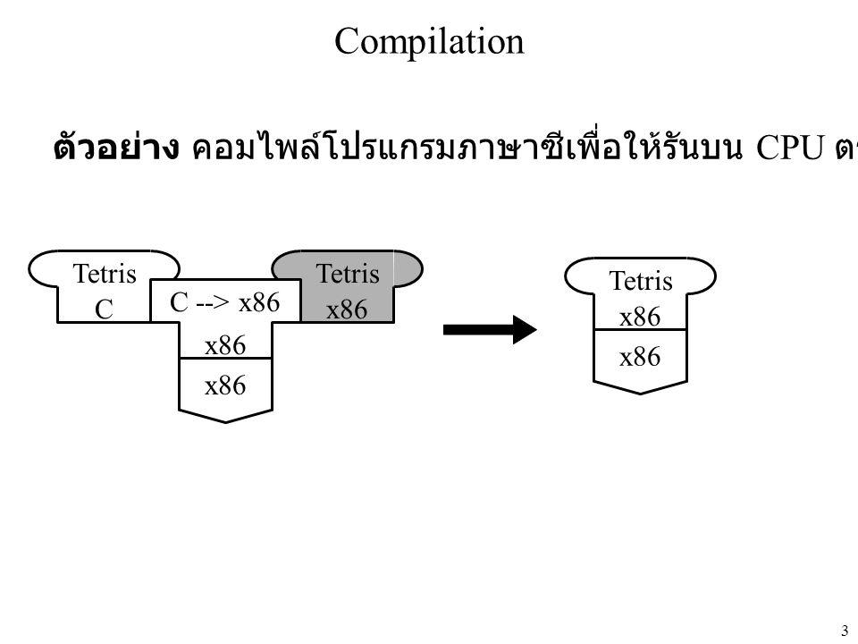 Compilation ตัวอย่าง คอมไพล์โปรแกรมภาษาซีเพื่อให้รันบน CPU ตระกูล X86 ได้ C. Tetris. Tetris. x86.