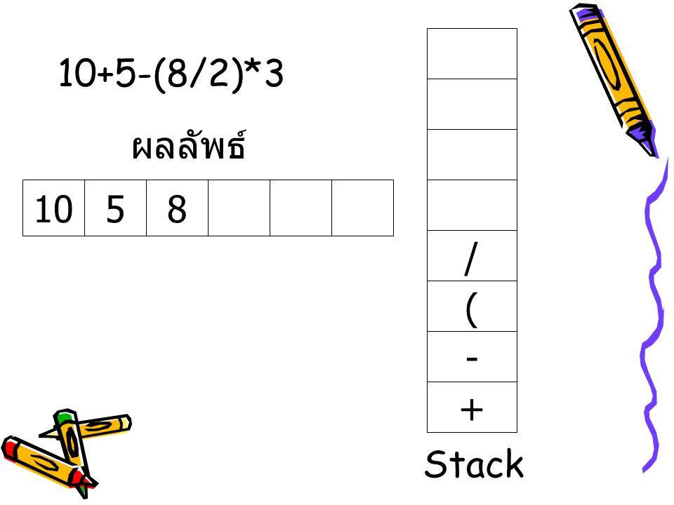10+5-(8/2)*3 ผลลัพธ์ 10 5 8 / ( - + Stack