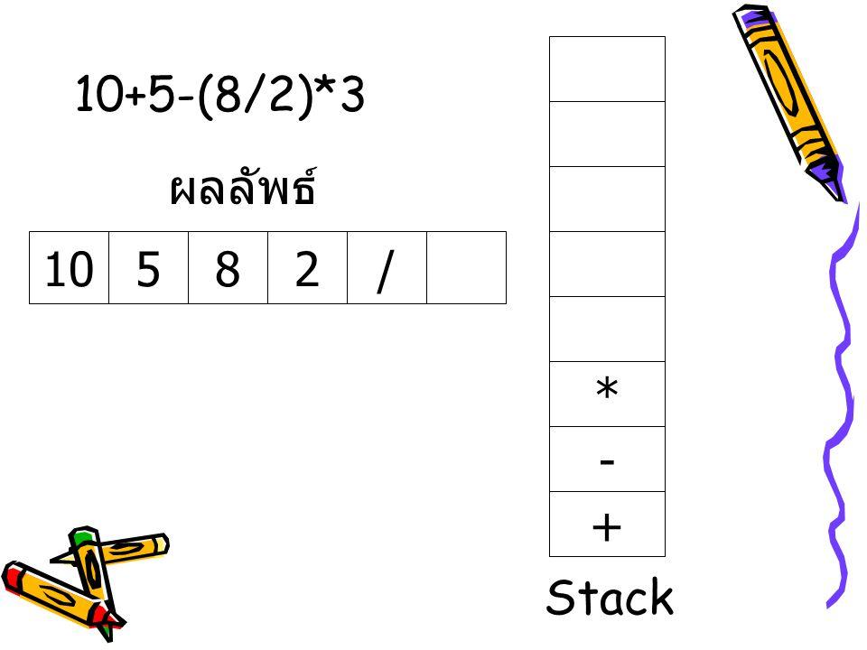 10+5-(8/2)*3 ผลลัพธ์ 10 5 8 2 / * - + Stack