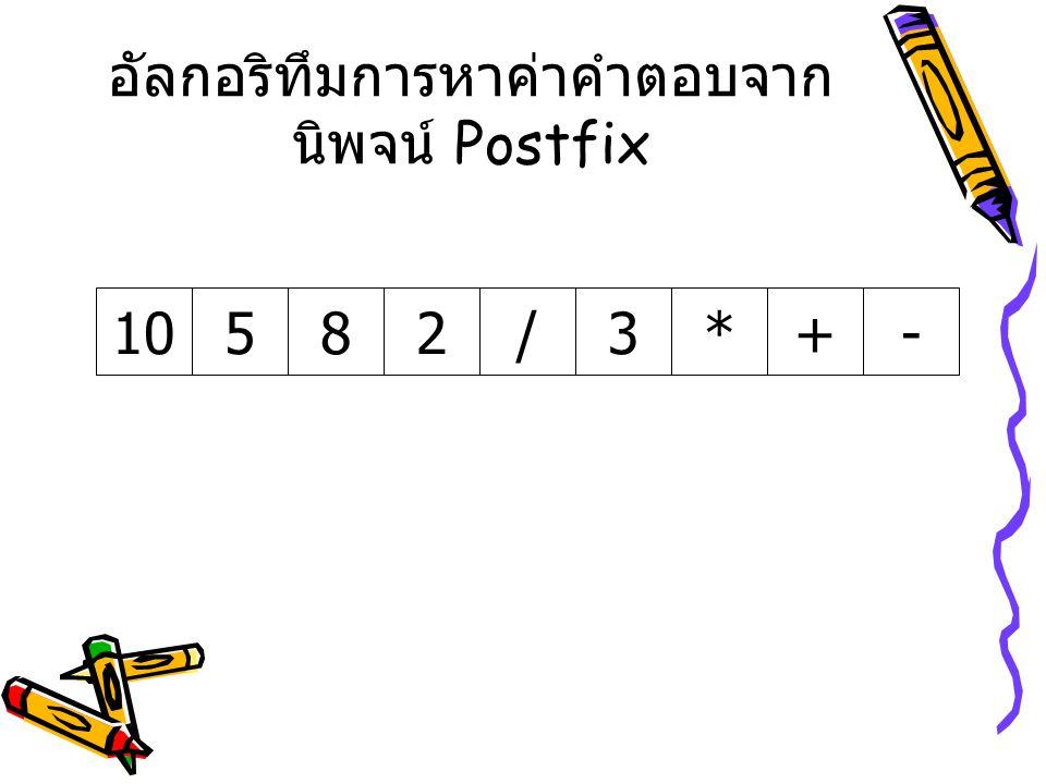 อัลกอริทึมการหาค่าคำตอบจากนิพจน์ Postfix