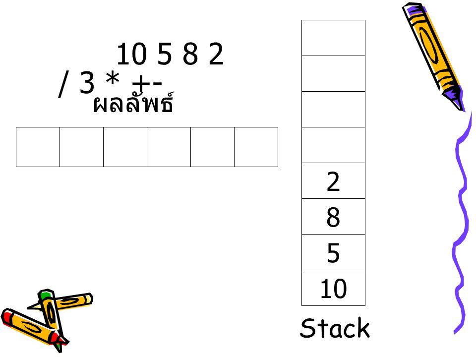 10 5 8 2 / 3 * +- ผลลัพธ์ 2 8 5 10 Stack