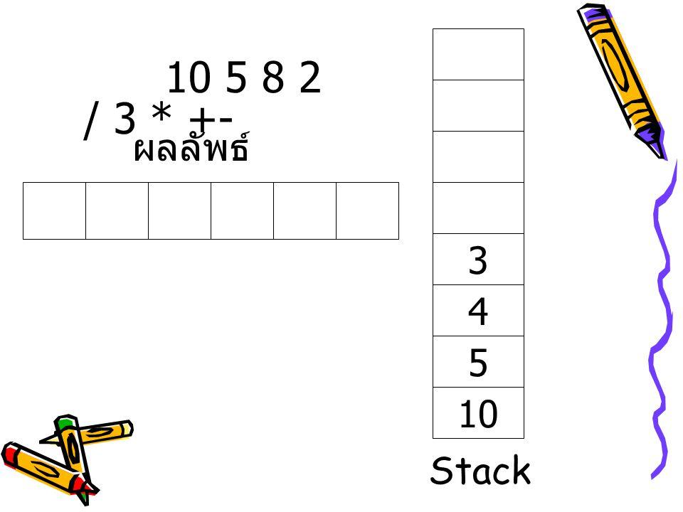 10 5 8 2 / 3 * +- ผลลัพธ์ 3 4 5 10 Stack