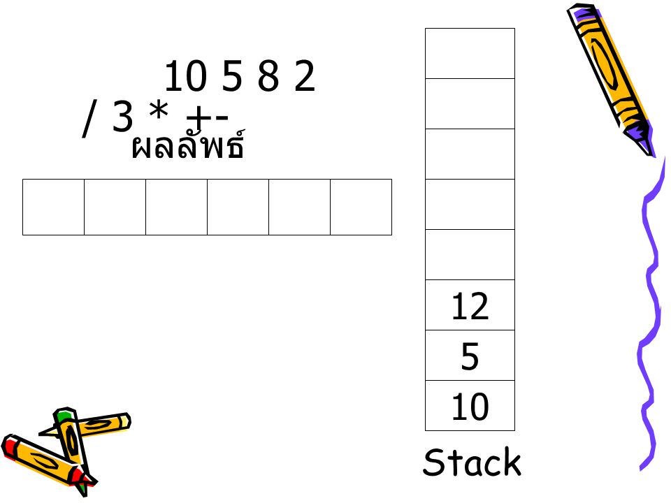 10 5 8 2 / 3 * +- ผลลัพธ์ 12 5 10 Stack