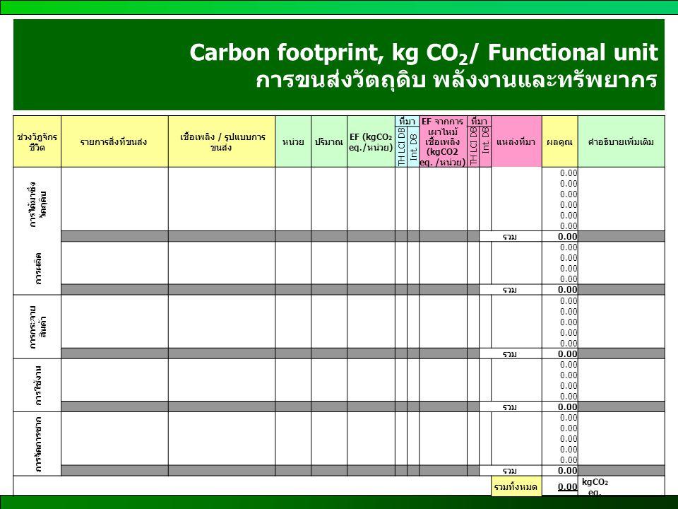 Carbon footprint, kg CO2/ Functional unit การขนส่งวัตถุดิบ พลังงานและทรัพยากร