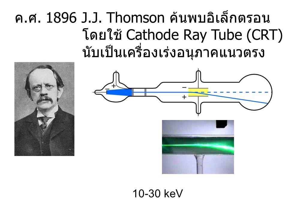 ค.ศ. 1896 J.J. Thomson ค้นพบอิเล็กตรอน โดยใช้ Cathode Ray Tube (CRT)