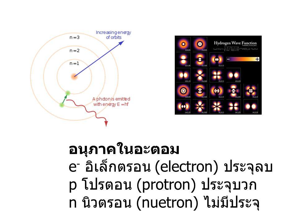 อนุภาคในอะตอม e- อิเล็กตรอน (electron) ประจุลบ. p โปรตอน (protron) ประจุบวก.