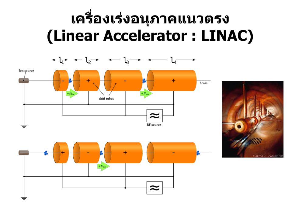 เครื่องเร่งอนุภาคแนวตรง (Linear Accelerator : LINAC)