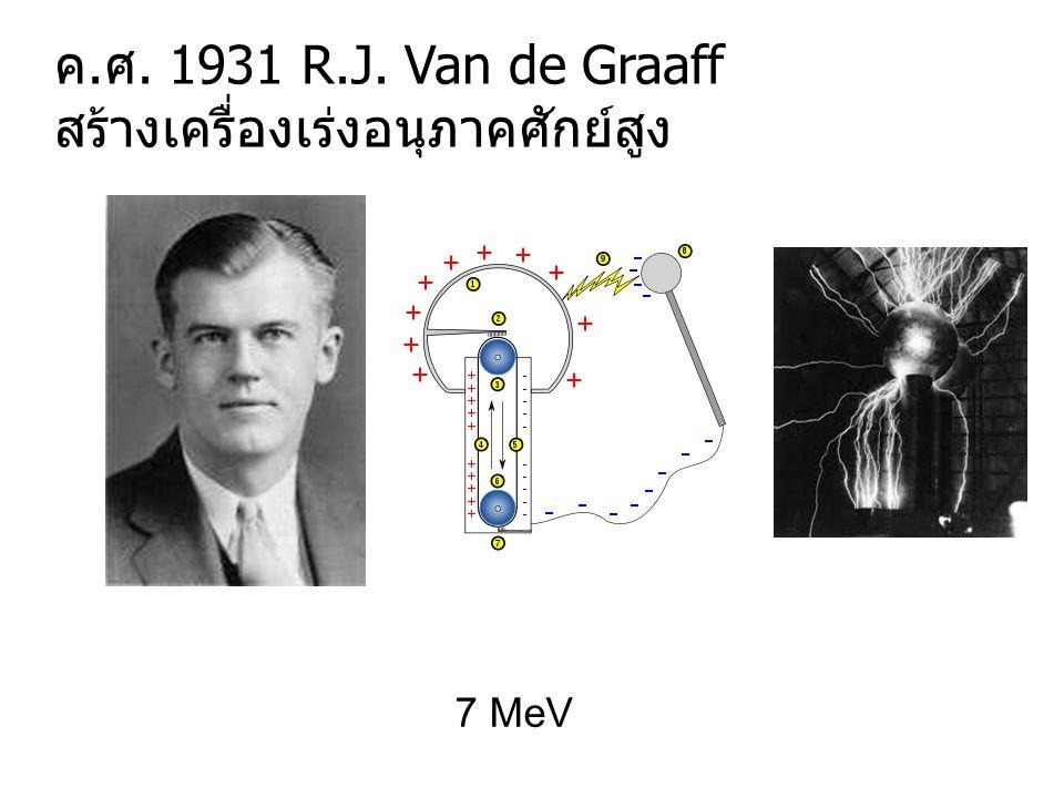 สร้างเครื่องเร่งอนุภาคศักย์สูง