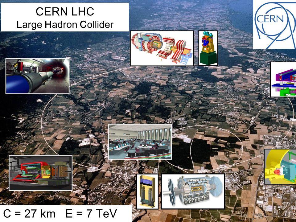 CERN LHC Large Hadron Collider C = 27 km E = 7 TeV