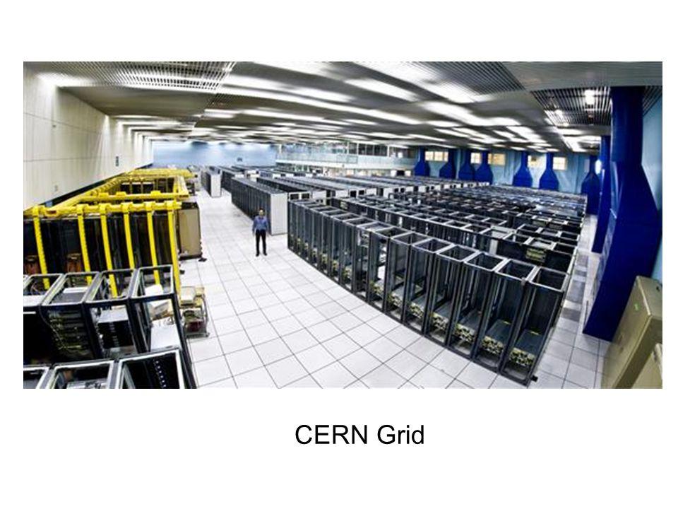 CERN Grid