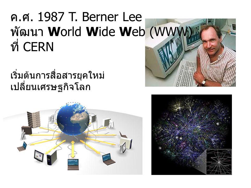 พัฒนา World Wide Web (WWW) ที่ CERN