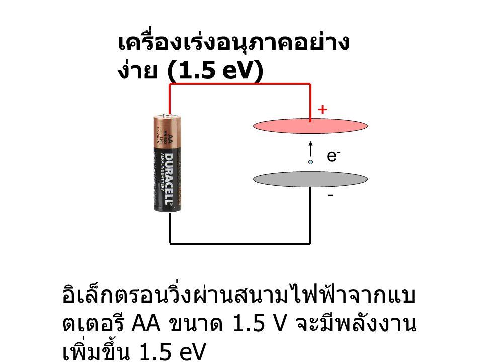 เครื่องเร่งอนุภาคอย่างง่าย (1.5 eV)
