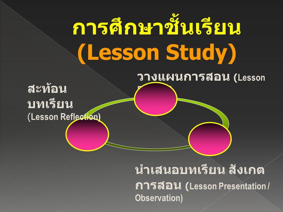 การศึกษาชั้นเรียน (Lesson Study)