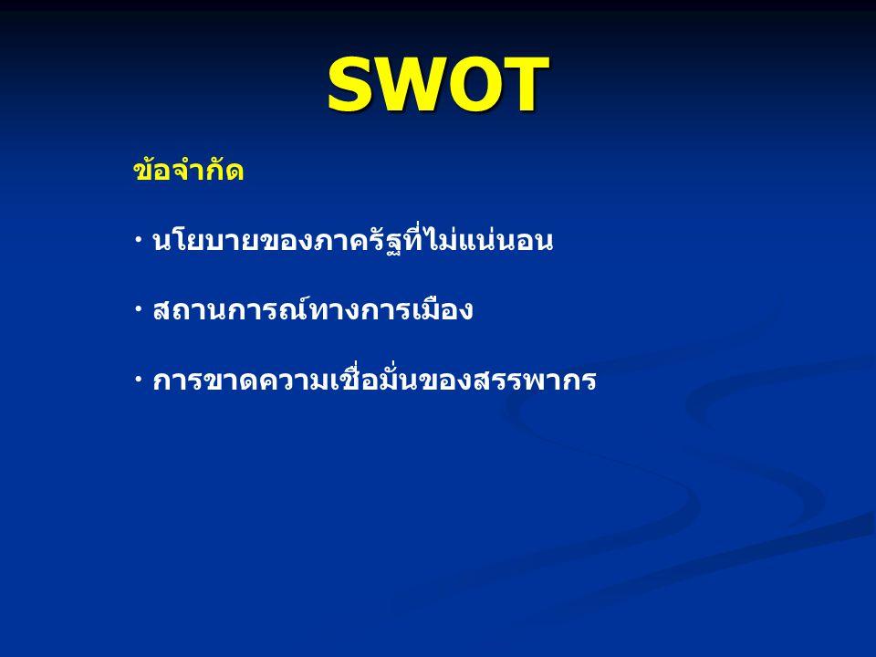 SWOT ข้อจำกัด นโยบายของภาครัฐที่ไม่แน่นอน สถานการณ์ทางการเมือง
