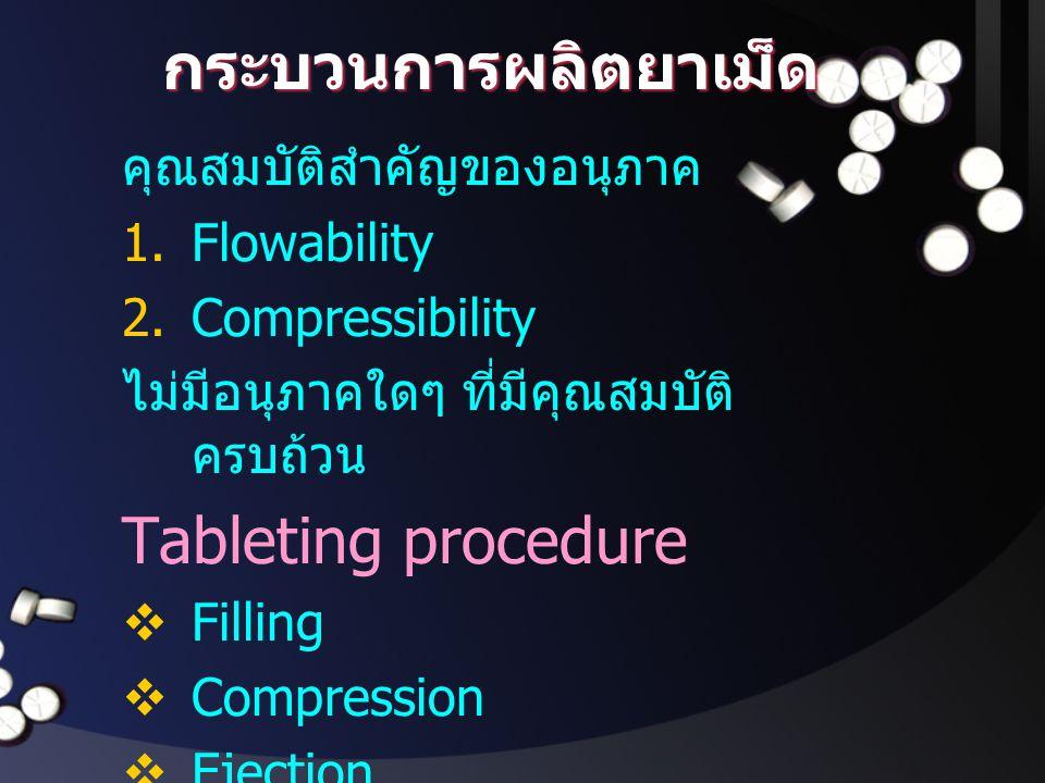 กระบวนการผลิตยาเม็ด Tableting procedure คุณสมบัติสำคัญของอนุภาค