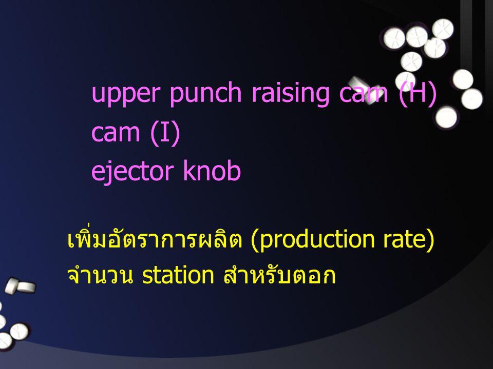 upper punch raising cam (H) cam (I) ejector knob