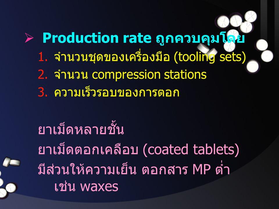 Production rate ถูกควบคุมโดย