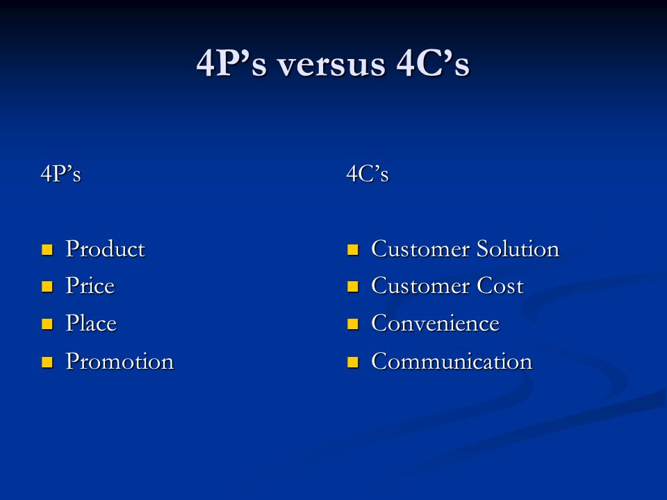 4P's versus 4C's 4P's Product Price Place Promotion 4C's